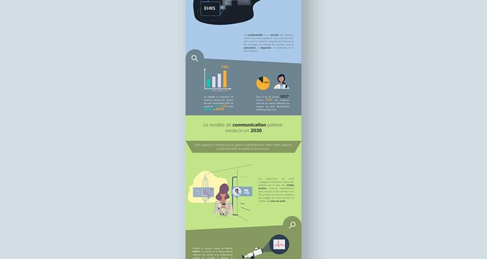 preview Infographie médicale et santé sur le thème du patient du futur, la E-santé et les soins de santé de demain