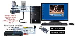 3In1 Universal TV Tuner  FM Tuner  DVR Video Capture Card