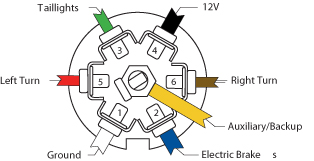 wiring diagram for rv trailer plug - wiring diagram, Wiring diagram