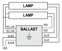 ge proline t ballast wiring diagram wiring diagrams ge proline t12 ballast wiring diagram solidfonts