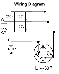 nema l wiring diagram wiring diagram 30 generator plug wiring diagram image about