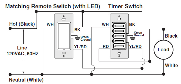 leviton decora three way switch wiring diagram wiring diagrams leviton three way dimmer switch wiring diagram auto