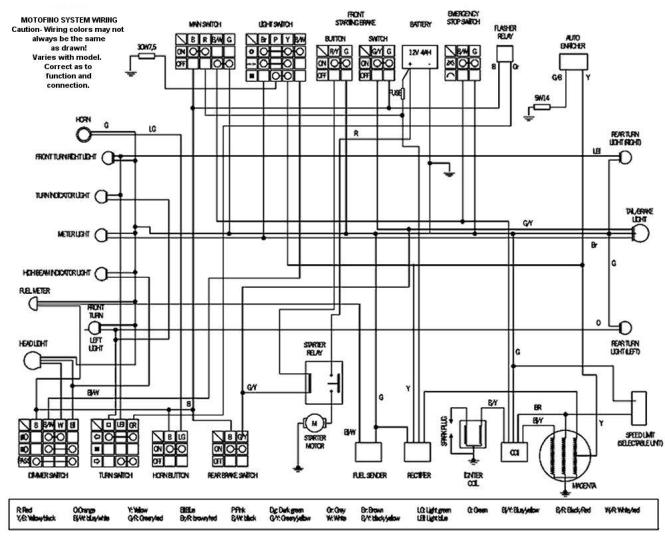 gy6 150cc wiring diagram wiring diagram wiring diagram for 150cc gy6 scooter image about