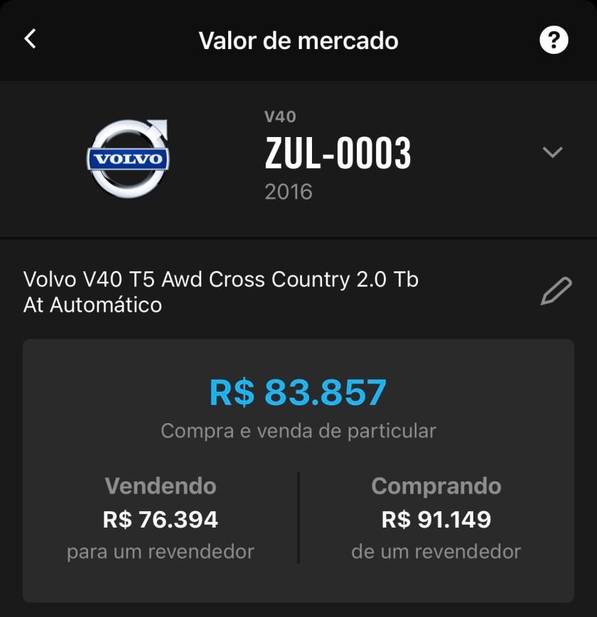 valor de mercado volvo v40 t5 2016