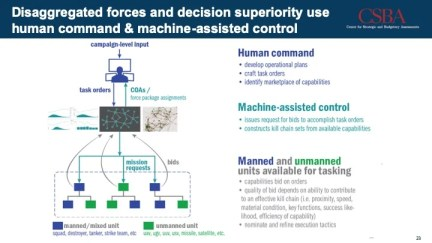 US Electronic Warfare: You're Doing It Wrong « Breaking Defense - Defense  industry news, analysis and commentary
