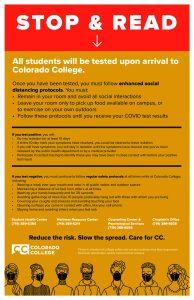 Testing Protocols Poster