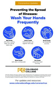 Wash Your Hands Frequently Poster