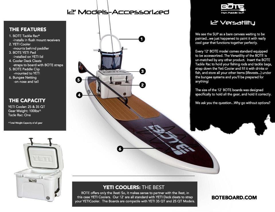 bote accessories boat world