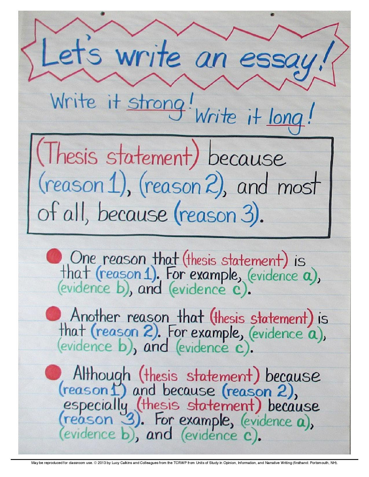 Calkins Persuasive Writing Anchor Charts