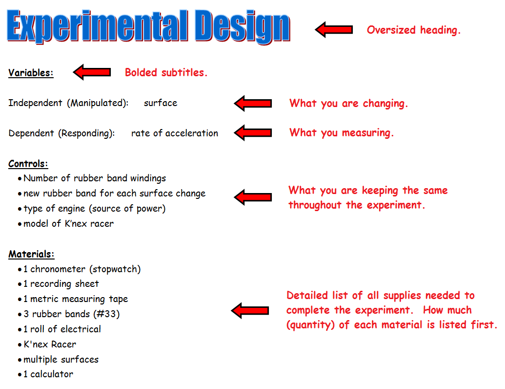 Experimental Design Variables Amp Materials