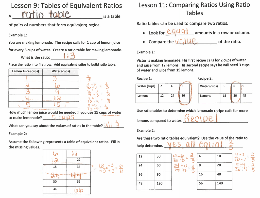 6th Grade Math Ratio Tables