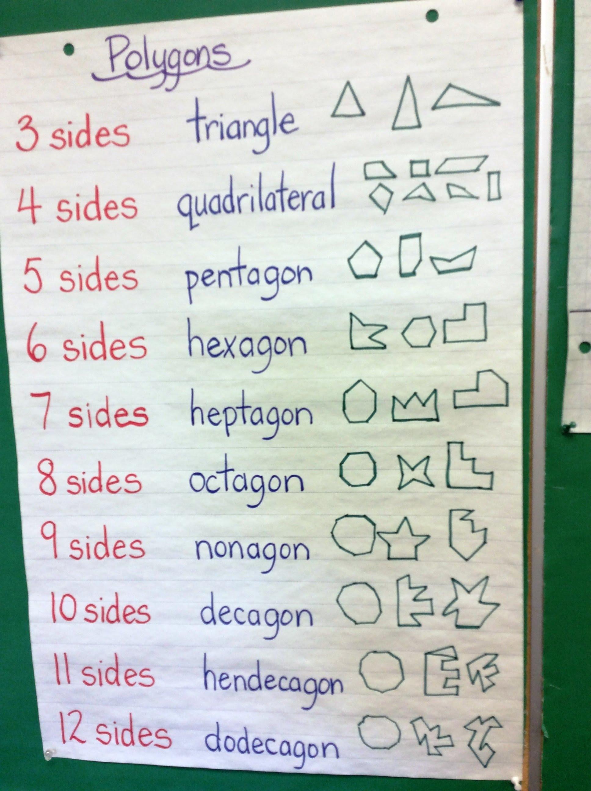 5 Geometry