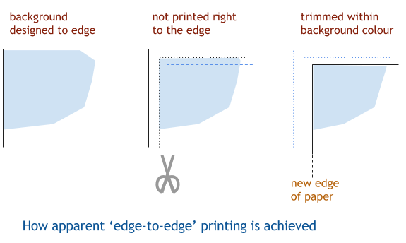 paper size academic posters