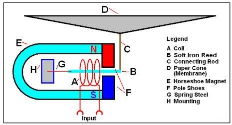 Free Energy Amplifier - AFER Labs