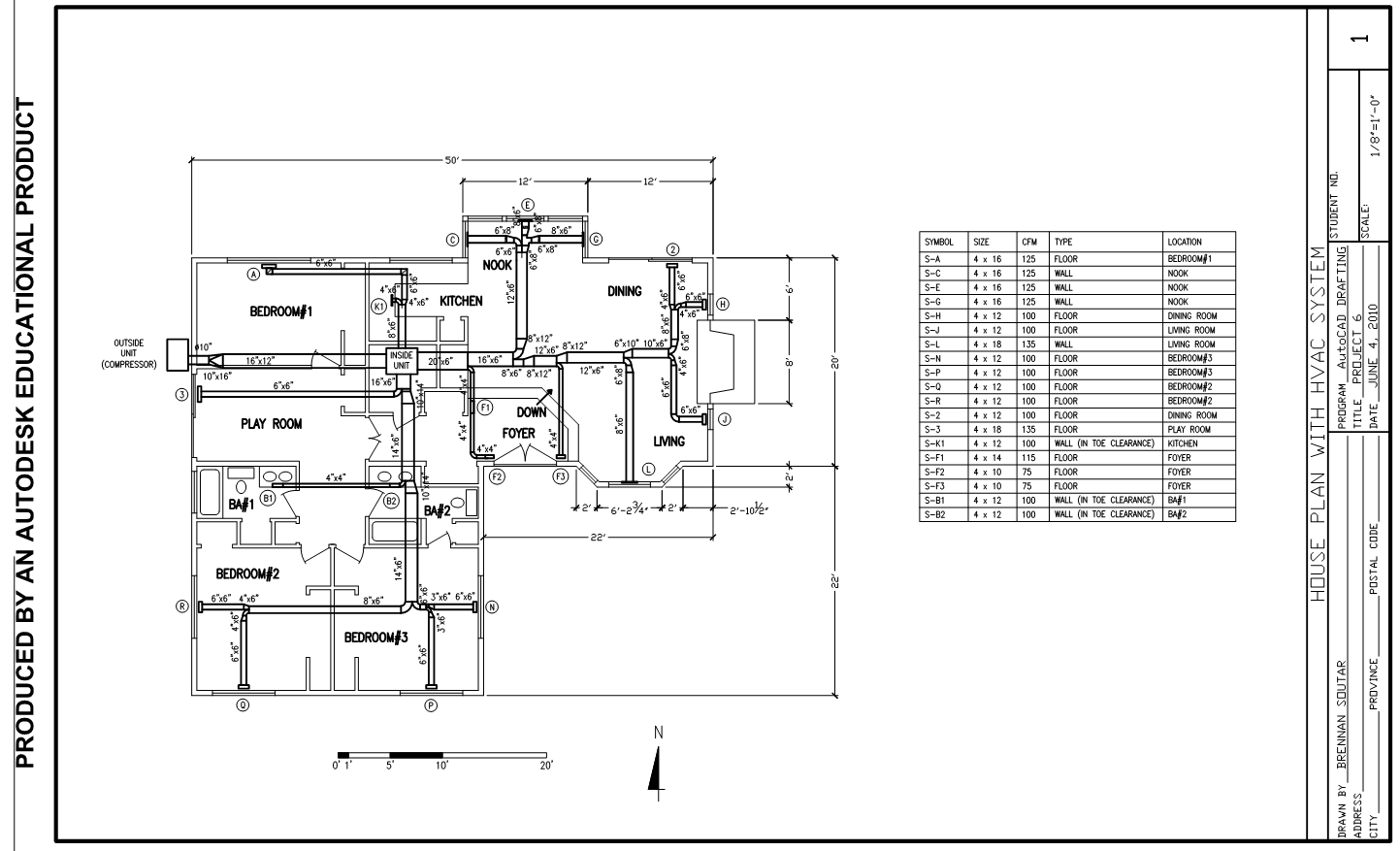 Hvac And Electrical Layouts