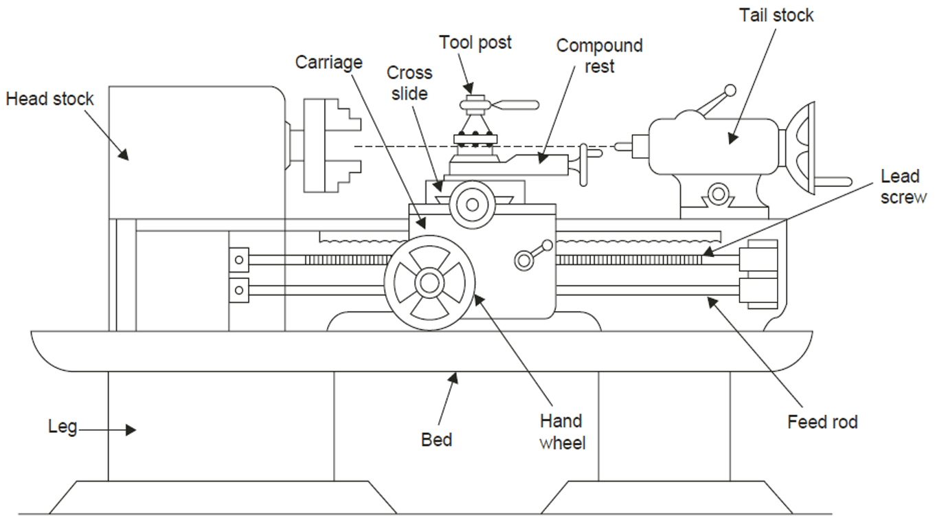 Lathe Machine Diagram For Electrical