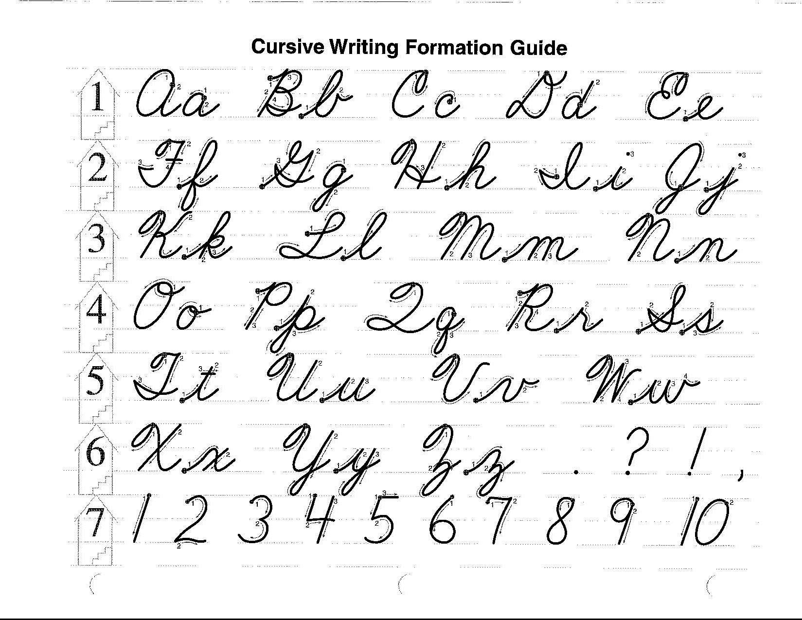For Those Of You In The Uk Please Talk To Me About Penmanship