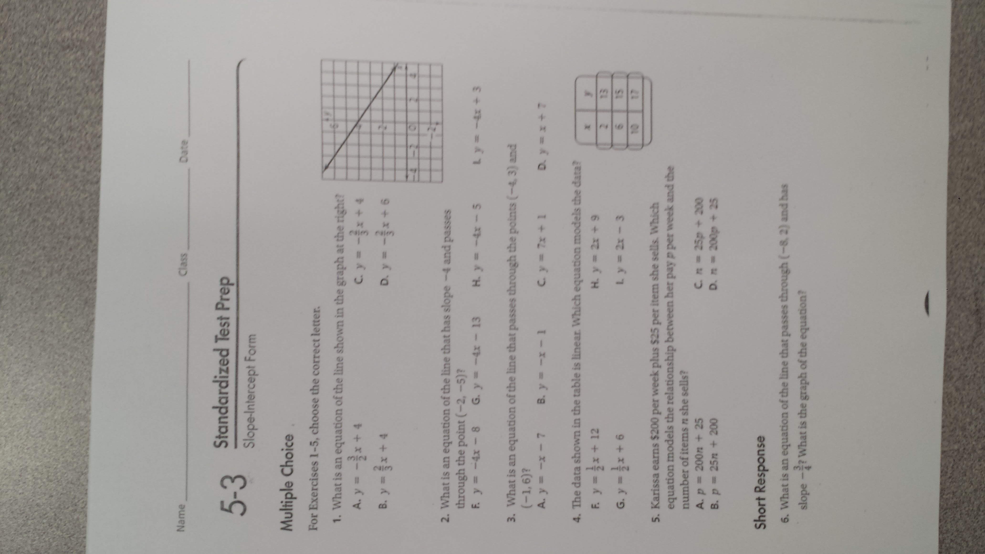 Writing Linear Equations From Situations And Graphs Lesson