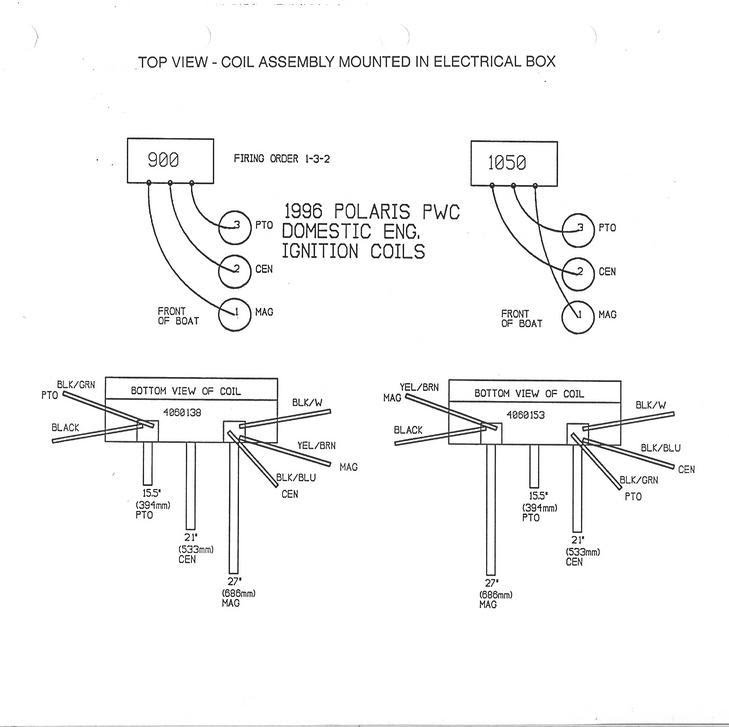 Polaris Spark Coil wiring Domestic 1996 900 1050?resize\\\\\\\=665%2C663\\\\\\\&ssl\\\\\\\=1 built chevy 350 wiring diagrams wiring diagrams MSD Ignition Wiring Diagram Chevy at readyjetset.co