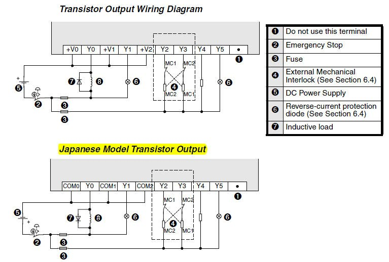 FX1s 30MT D Wiring 003 output Wiring Diagrams?resize\\\\\\\\\\\\\\\=665%2C449\\\\\\\\\\\\\\\&ssl\\\\\\\\\\\\\\\=1 rotork wiring diagram a range ground control station diagram rotork actuator wiring diagrams at bayanpartner.co