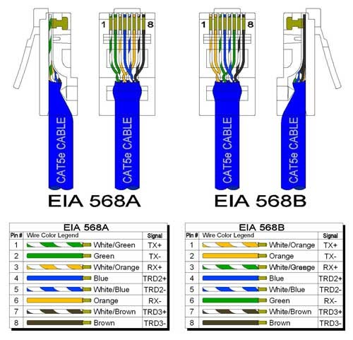 ntron_cat5e_cable_schemes_dia5?resize\\\\\\\\\\\\\\\\\\\\\\\\\\\\\\\=500%2C481\\\\\\\\\\\\\\\\\\\\\\\\\\\\\\\&ssl\\\\\\\\\\\\\\\\\\\\\\\\\\\\\\\=1 rj45 data jack wiring diagram wiring diagram weick wiring diagrams legrand rj45 data phone jack wiring diagram at edmiracle.co