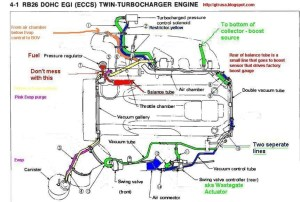 Boost Solenoid Gtr R32  Forced Induction Performance  SAU Community