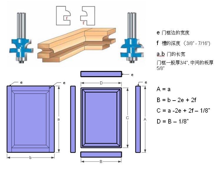 cabinet rails and stiles | memsaheb.net