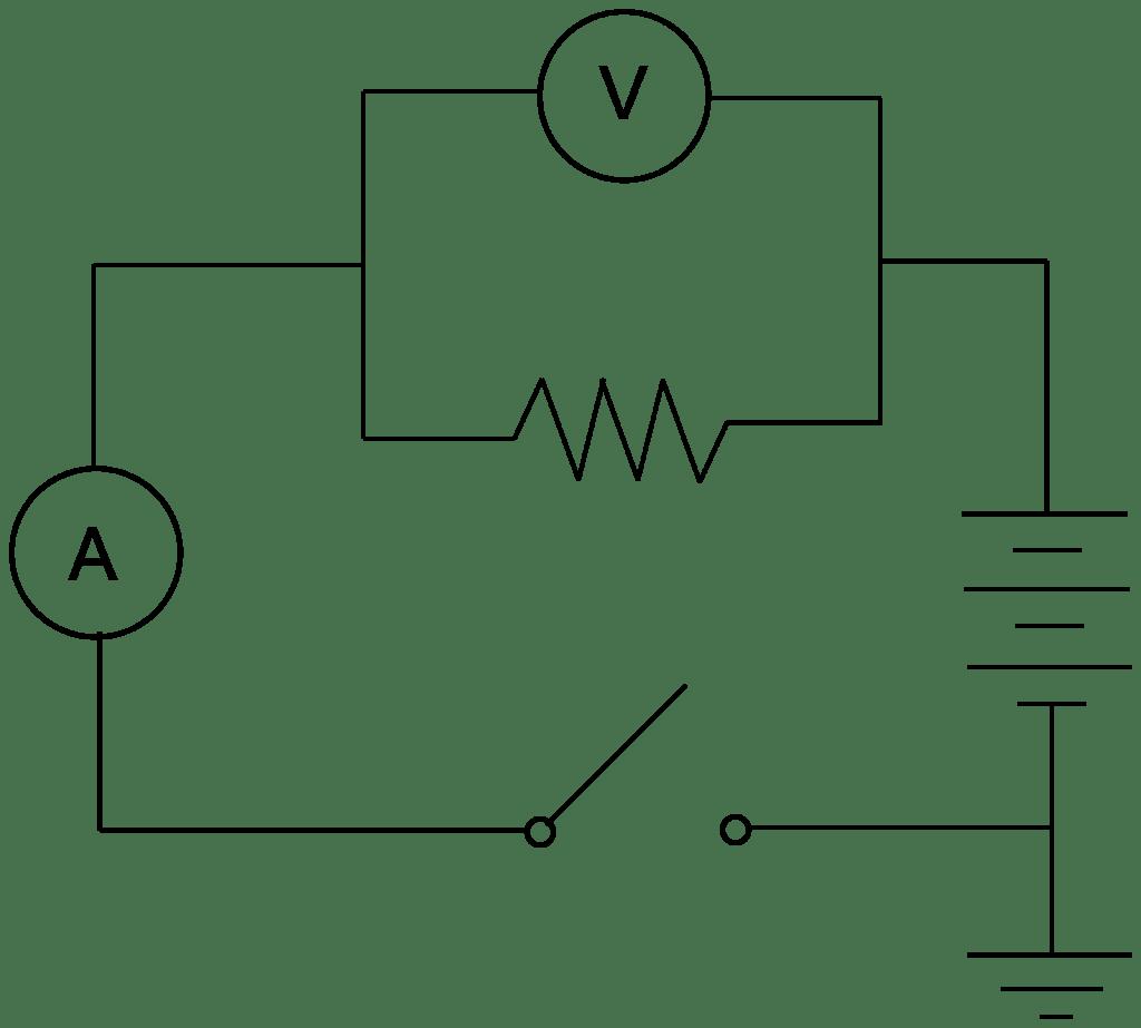 Using Visuals Write Like A Scientist