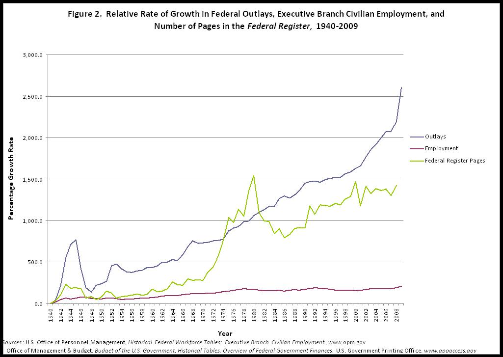 Private Security Trends 1970 2000