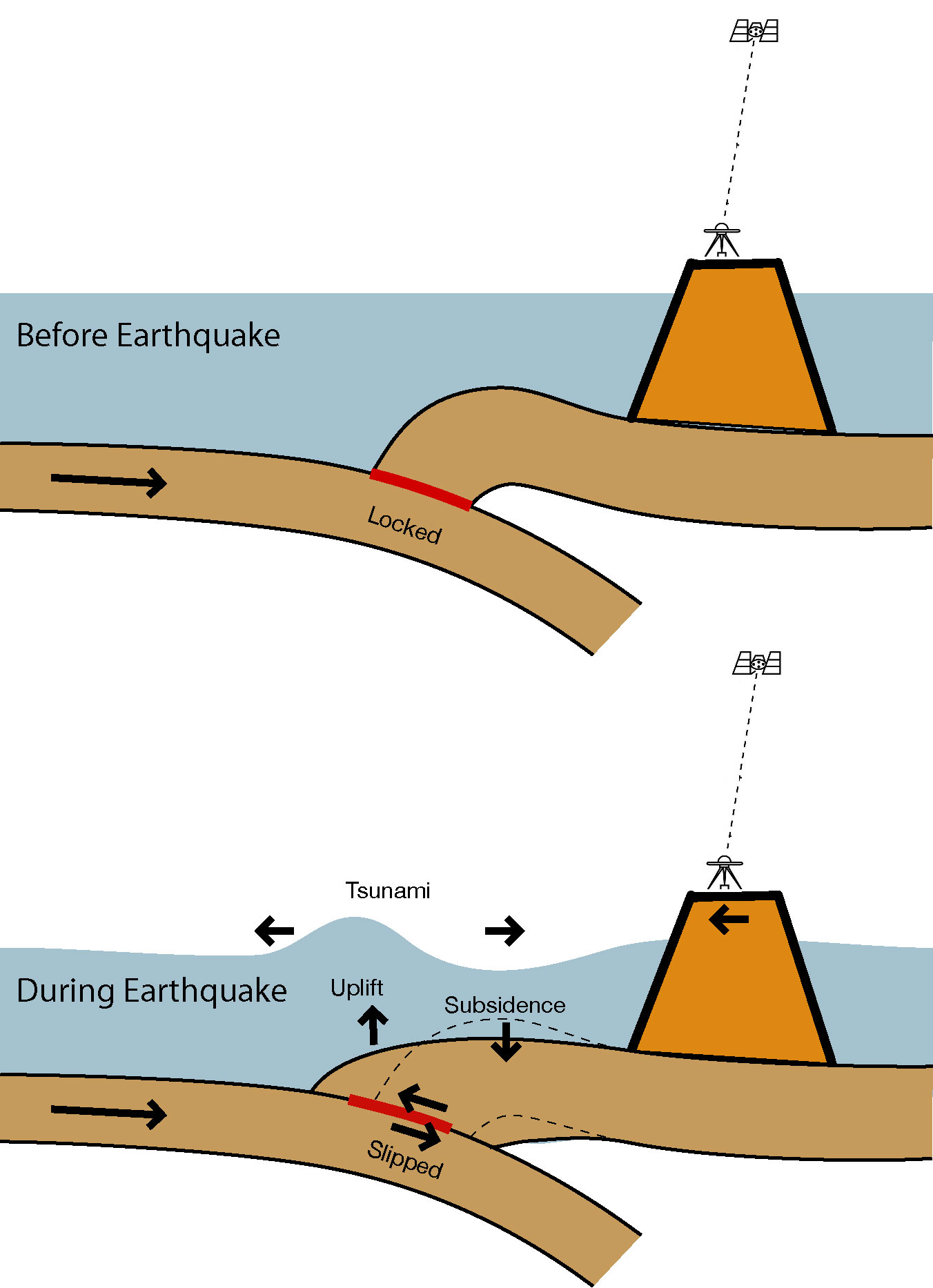 Long Period Seismic Moment Of The Sumatra Earthquake
