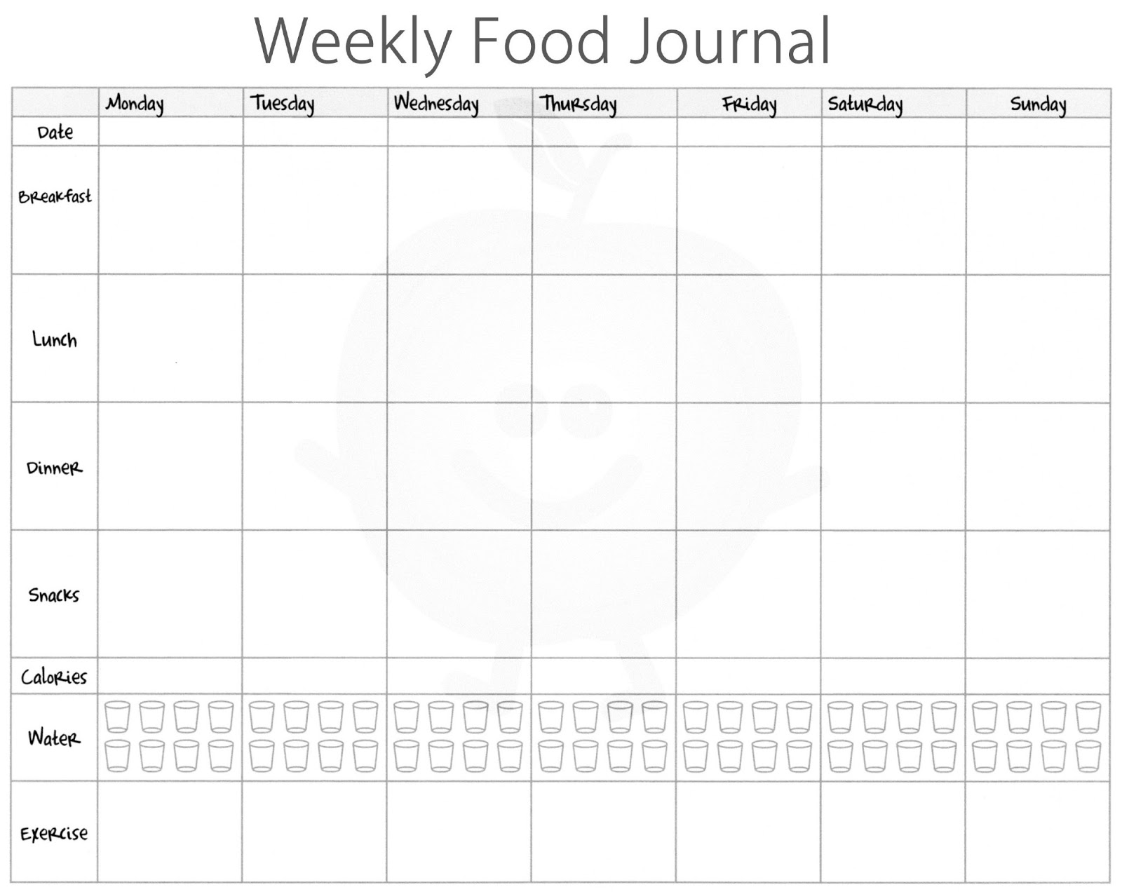 The Happiness Project Food Journals