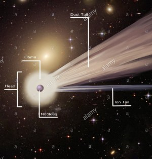 201709 – Comets and Asteroids – Astronomy of Plas