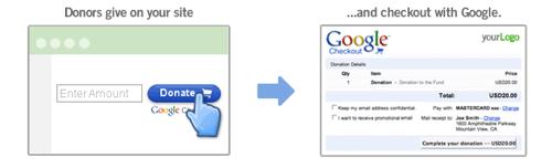 google checkout2