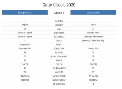 2020-10-31 21_34_21-Match Stats