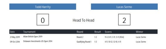 2020-10-31 21_47_12-Match Stats