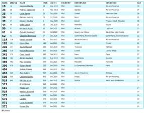 2021-01-02 12_28_04-Squash Info _ Men's PSA World Squash Rankings (January 2021) _ Squash