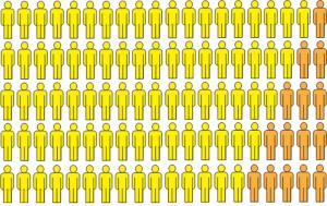 Yellow fever prognosis visualization