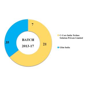 2013-17
