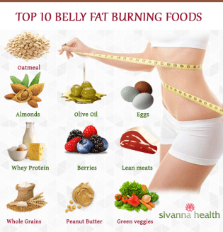 belly-food