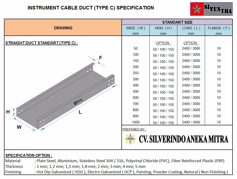 instrument cable duct type c