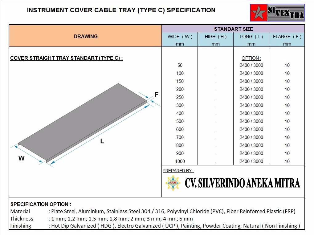 instrument cover cablet ray type c
