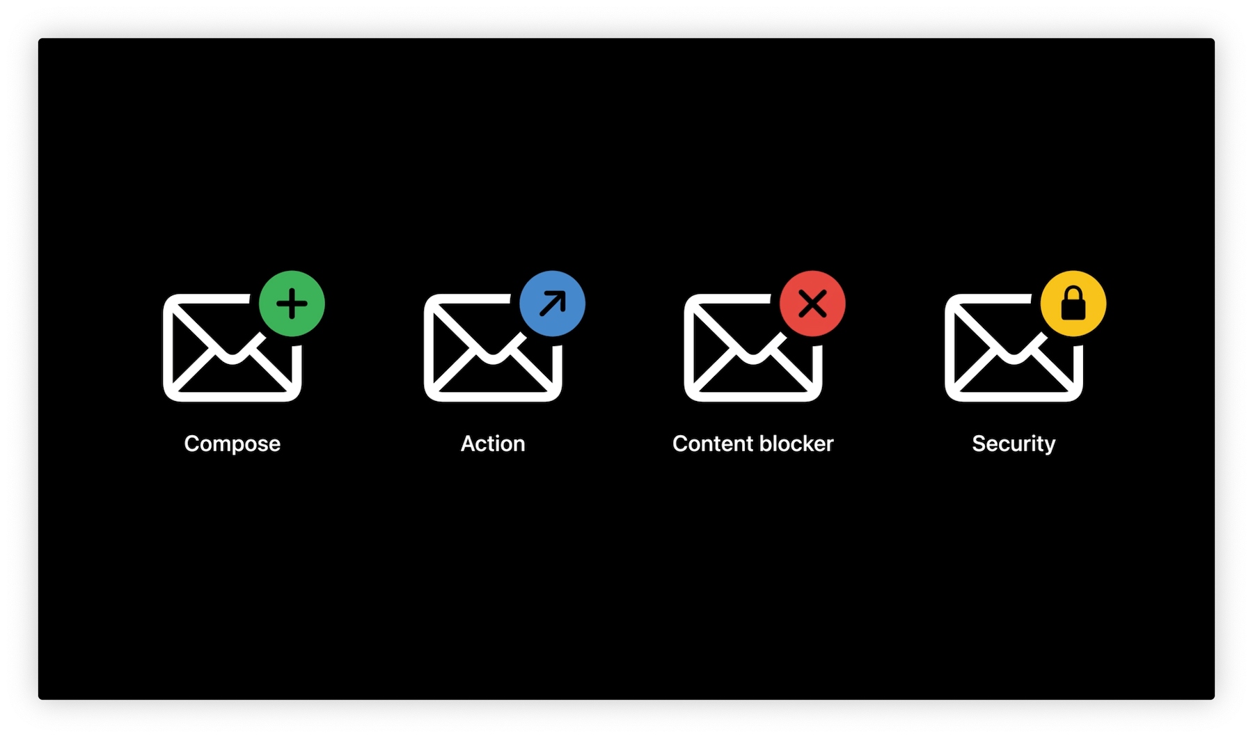 Mail Extensions