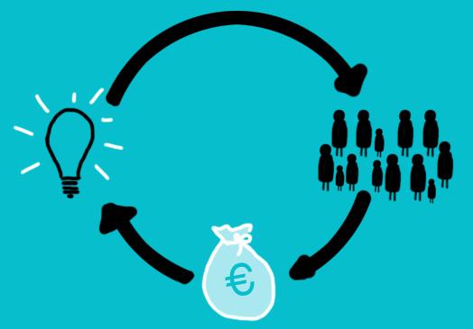 crowdfunding, fundraiser