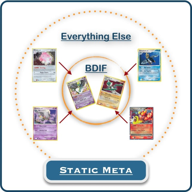 static metgame