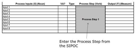 input map