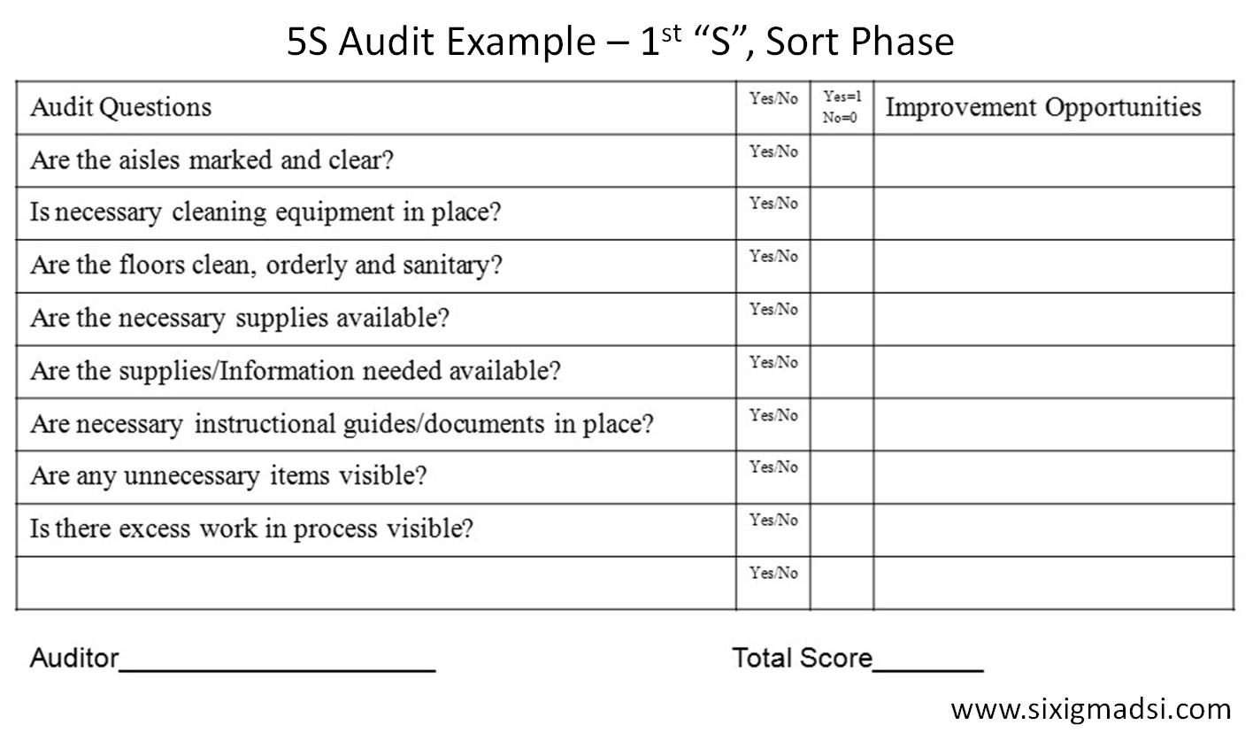 Guide To Implementing 5s The Fourth S Standardize