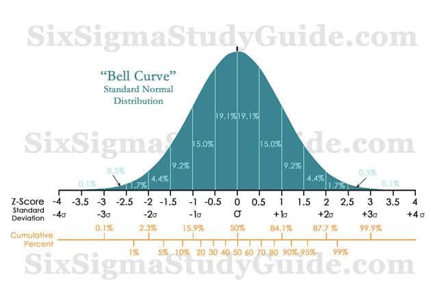 Belt Sigma Certification Black 6