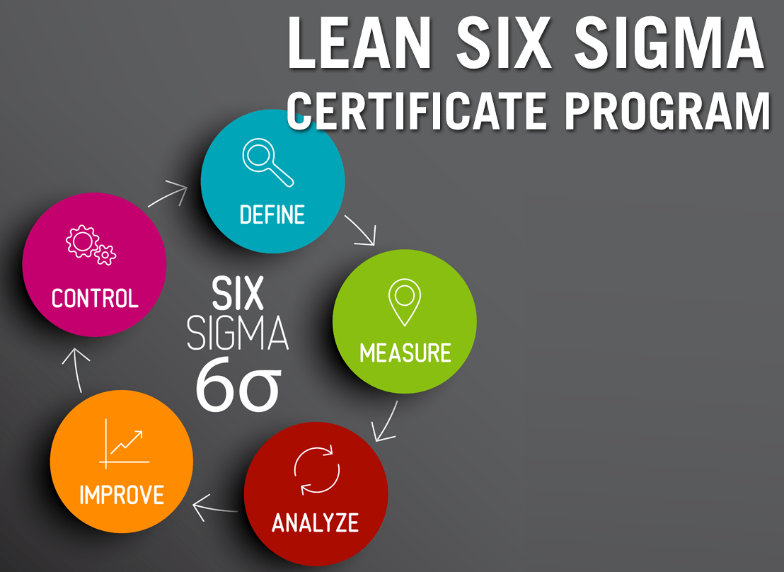 Six Sigma Jumpstart Training