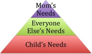 My current Hierarchy of Needs.