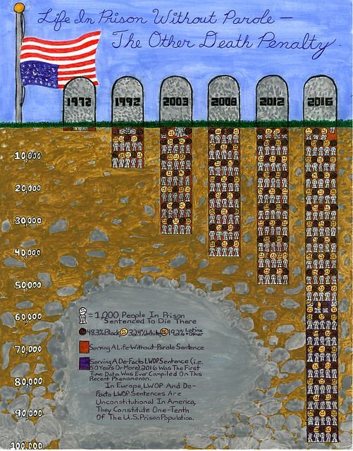 """Image: Joseph Dole's infographic, """"Life in Prison Without Parole - the Other Death Penalty."""" The graphic shows the number of people sentenced to life without parole. An upside down American flag flies over a graveyard, with every 1,000 people serving life or virtual life sentences represented by an inmate in a striped jumpsuit. Courtesy of the artist."""